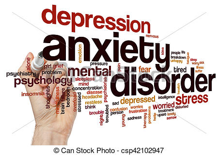 word cloud featuring depression and anxiety